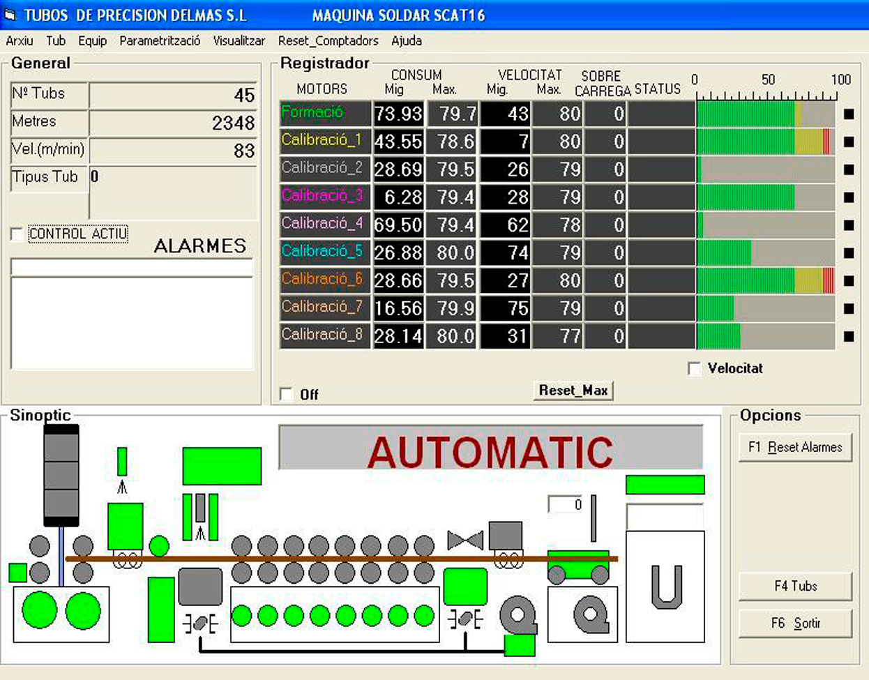 Automatización de instalación de fabricación