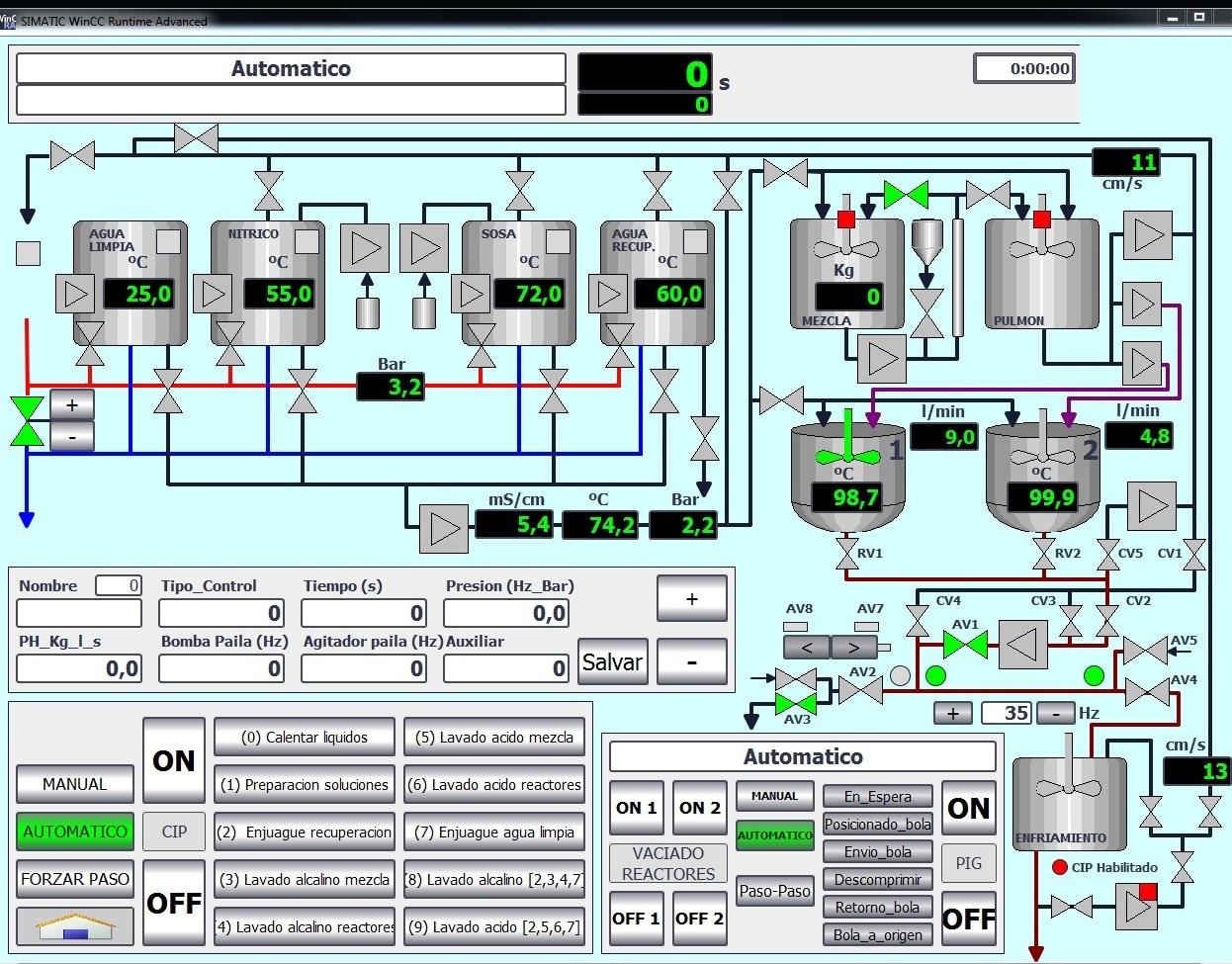 automatizacion de instalaciones